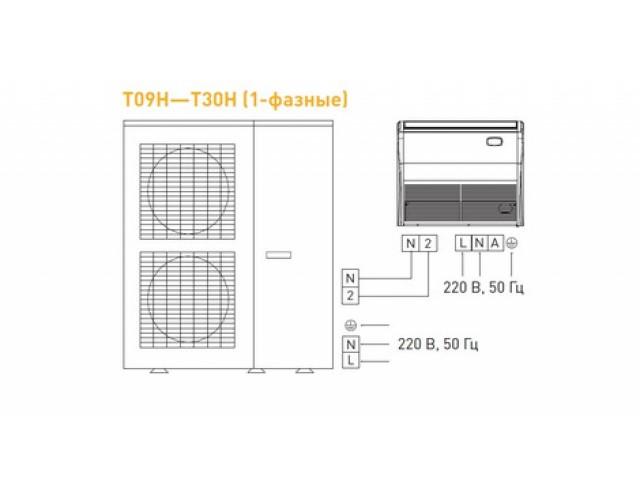 Tosot T12H-LF/I_T12H-LU/O напольно-потолочного типа
